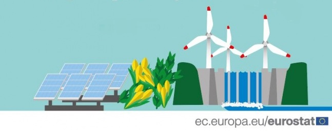 647px-Share_of_energy_from_renewable_sources_2019_data15Jan2021-Copie